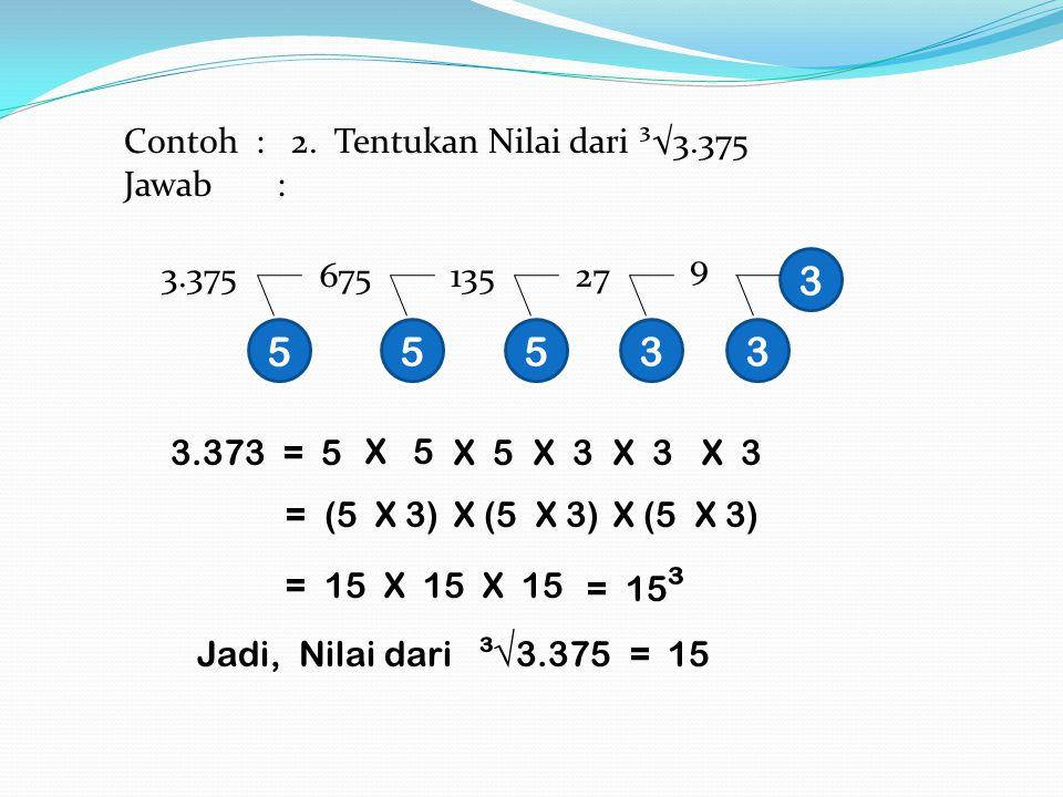 Contoh : 1. Tentukan Nilai dari ³√343 ! Jawab : 34349 7 7 7 343 =7X 7 = 7³ Jadi, Nilai dari ³√ 343 = 7 Untuk menentukan hasil penarikan akar pangkat t