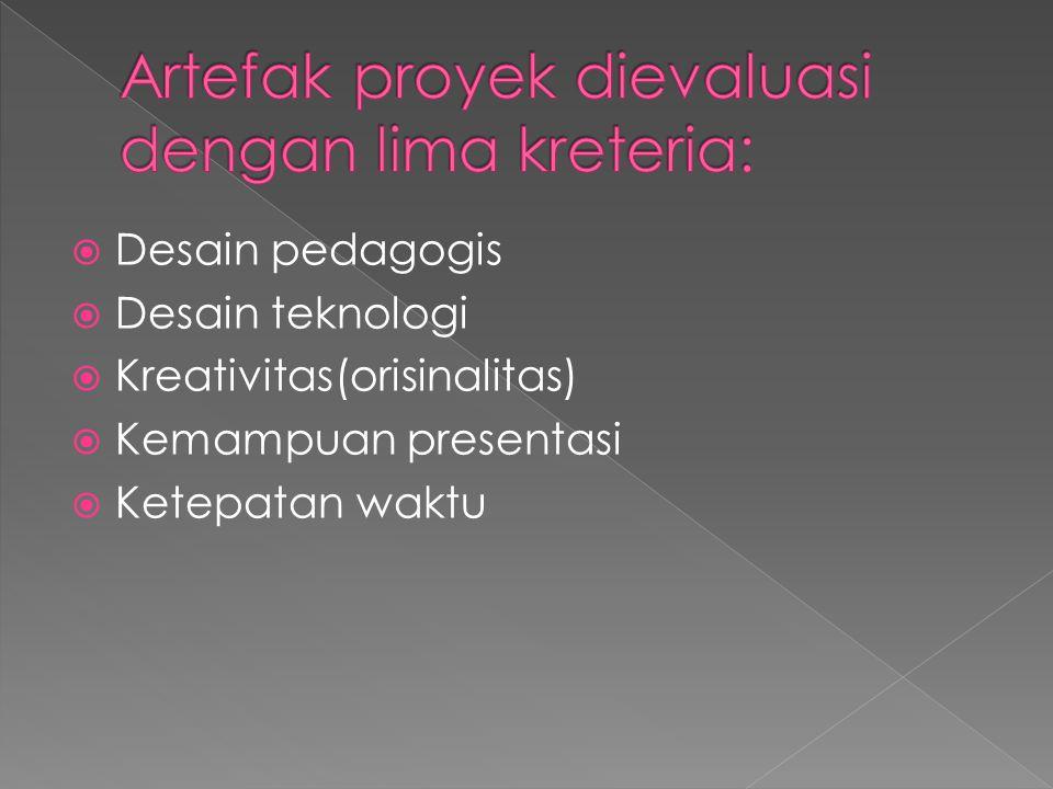  Desain pedagogis  Desain teknologi  Kreativitas(orisinalitas)  Kemampuan presentasi  Ketepatan waktu