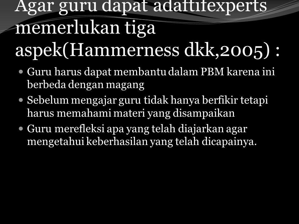 Agar guru dapat adaftifexperts memerlukan tiga aspek(Hammerness dkk,2005) : Guru harus dapat membantu dalam PBM karena ini berbeda dengan magang Sebel