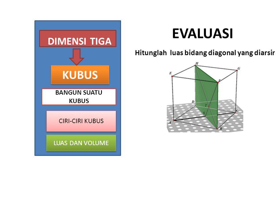 KUBUS BANGUN SUATU KUBUS CIRI-CIRI KUBUS LUAS DAN VOLUME DIMENSI TIGA EVALUASI Hitunglah luas bidang diagonal yang diarsir