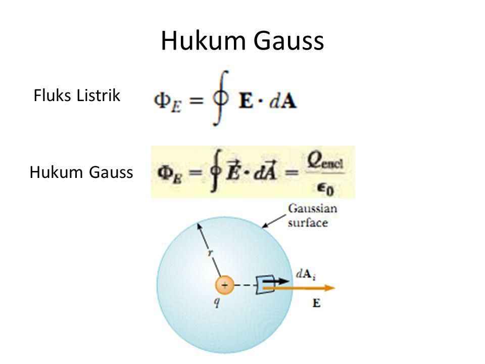 Hukum Gauss Fluks Listrik Hukum Gauss