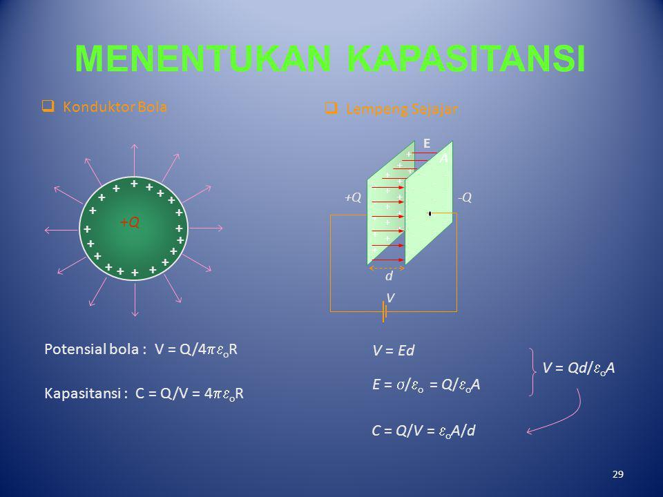 29 MENENTUKAN KAPASITANSI  Konduktor Bola + + + + + + + + + + + + + + + + + + + +Q+Q Potensial bola : V = Q/4  o R Kapasitansi : C = Q/V = 4  o R A d V + + + + + + + + + + + + + + + - - - - - - - - - - - - - - - - - - - - + + +Q-Q E  Lempeng Sejajar V = Ed E =  /  o = Q/  o A V = Qd/  o A C = Q/V =  o A/d