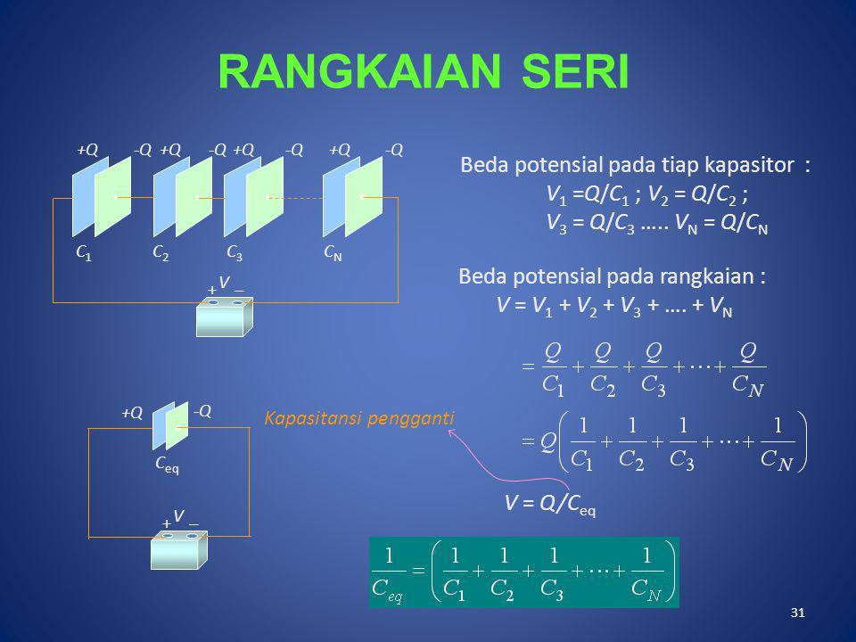 31 RANGKAIAN SERI C1C1 C2C2 C3C3 CNCN + _V +Q -Q Beda potensial pada tiap kapasitor : V 1 =Q/C 1 ; V 2 = Q/C 2 ; V 3 = Q/C 3 …..
