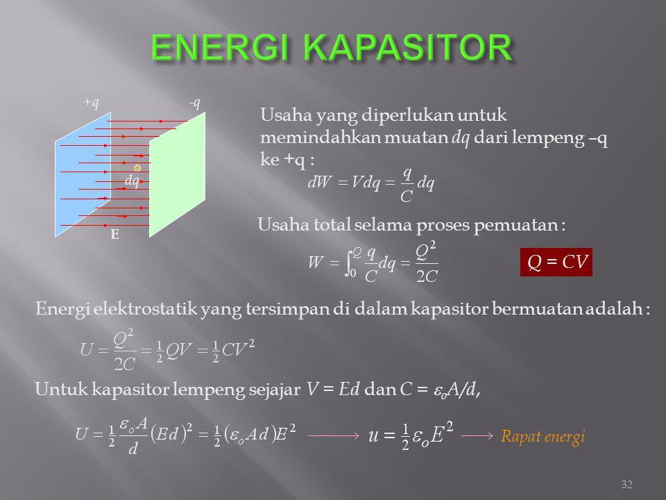 32 C +q-q E dq Usaha yang diperlukan untuk memindahkan muatan dq dari lempeng –q ke +q : Usaha total selama proses pemuatan : Energi elektrostatik yang tersimpan di dalam kapasitor bermuatan adalah : Q = CV Untuk kapasitor lempeng sejajar V = Ed dan C =  o A/d, Rapat energi