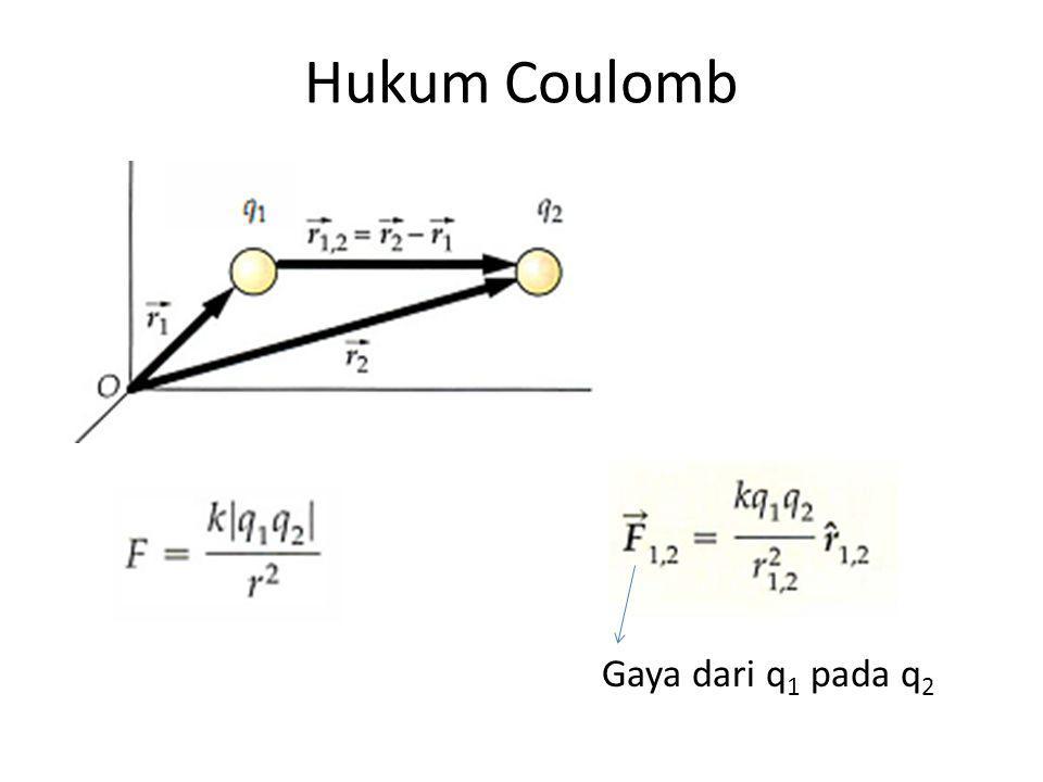 Hukum Coulomb Gaya dari q 1 pada q 2