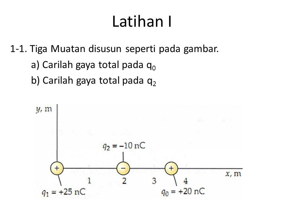 1-2.Tiga muatan +q, +Q, dan –Q terletak pada sudut- sudut segitiga sama sisi dengan sisi b.