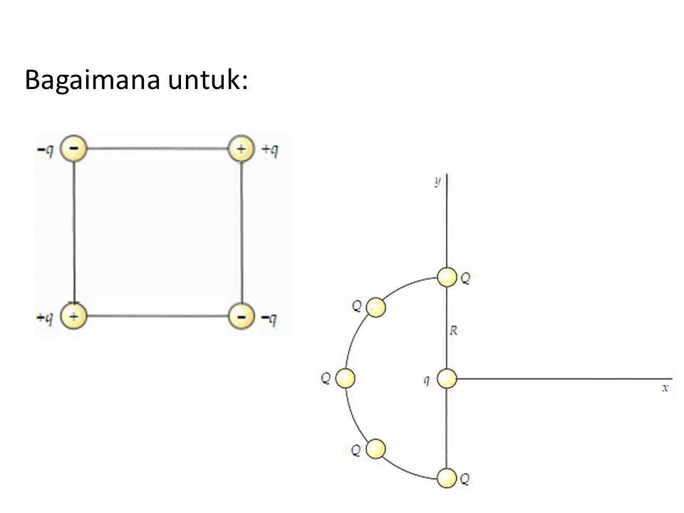 28 KAPASITANSI + + + + + + + + + + + + +Q+Q - - - - - - - - - - -Q - - Sifat bahan yang mencerminkan kemampuannya untuk menyimpan muatan listrik Beda potensial antara konduktor +Q dan - Q Konduktor Satuan kapasitansi dalam SI : farad (F) 1 F = 1 C/V 1  F = 10 -6 F