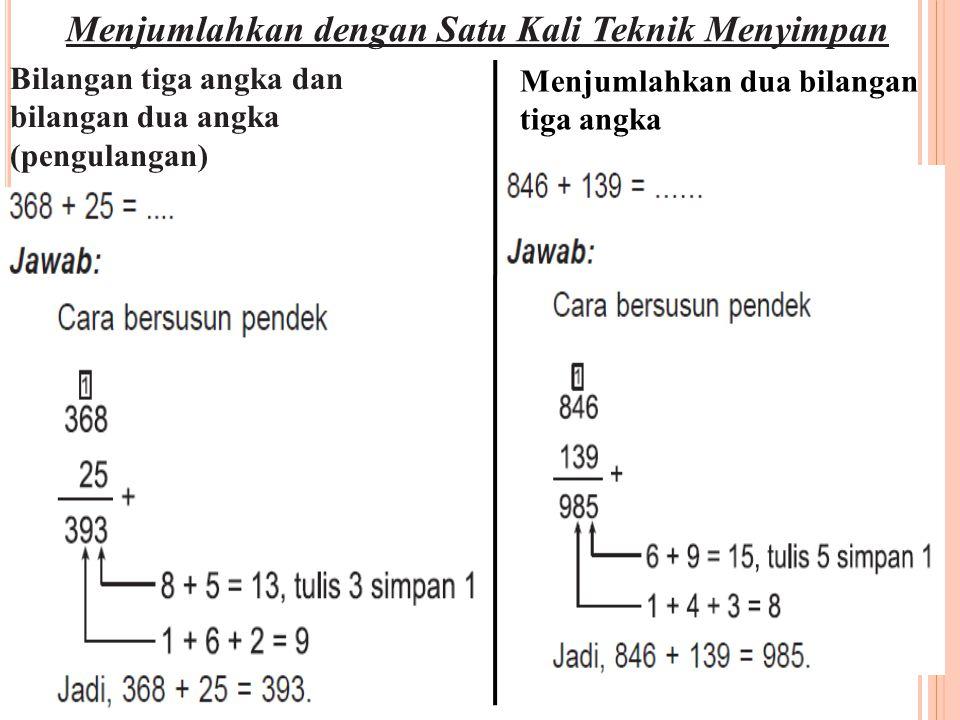 Menjumlahkan dengan Satu Kali Teknik Menyimpan Bilangan tiga angka dan bilangan dua angka (pengulangan) Menjumlahkan dua bilangan tiga angka