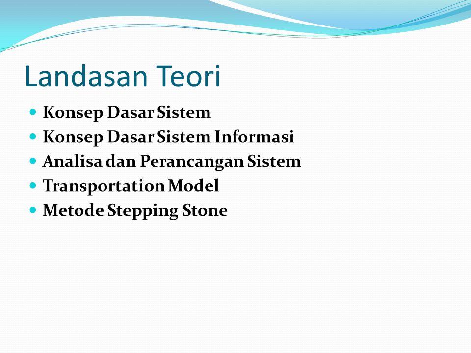 Landasan Teori Konsep Dasar Sistem Konsep Dasar Sistem Informasi Analisa dan Perancangan Sistem Transportation Model Metode Stepping Stone