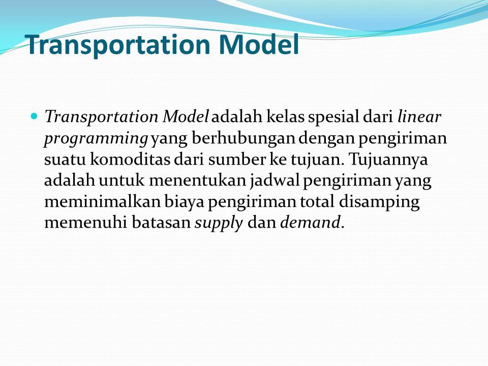 Transportation Model Transportation Model adalah kelas spesial dari linear programming yang berhubungan dengan pengiriman suatu komoditas dari sumber