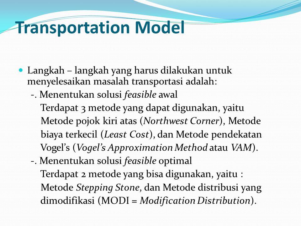 Transportation Model Langkah – langkah yang harus dilakukan untuk menyelesaikan masalah transportasi adalah: -. Menentukan solusi feasible awal Terdap