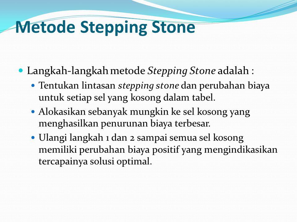 Metode Stepping Stone Langkah-langkah metode Stepping Stone adalah : Tentukan lintasan stepping stone dan perubahan biaya untuk setiap sel yang kosong