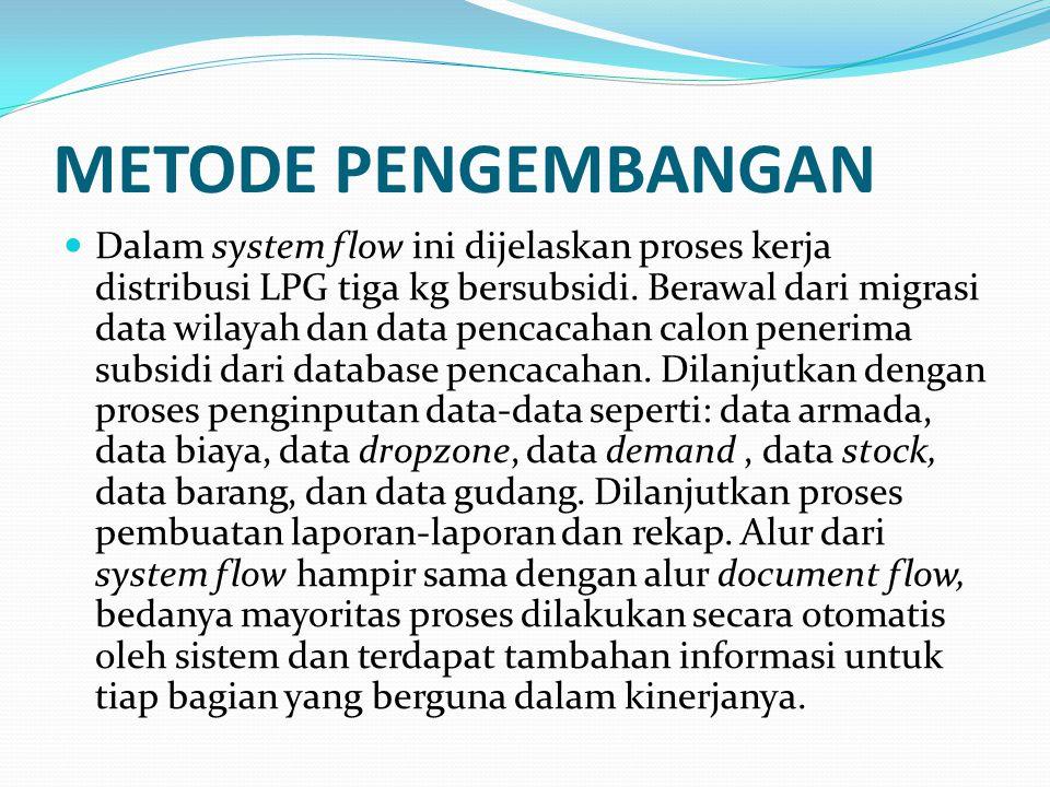 METODE PENGEMBANGAN Dalam system flow ini dijelaskan proses kerja distribusi LPG tiga kg bersubsidi. Berawal dari migrasi data wilayah dan data pencac