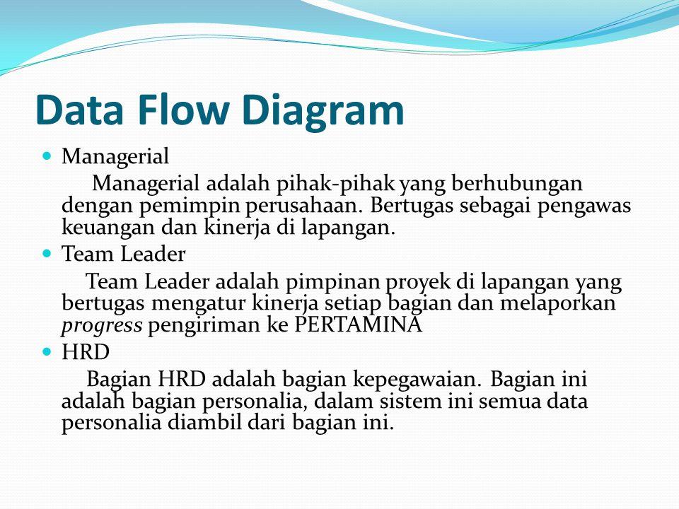 Data Flow Diagram Managerial Managerial adalah pihak-pihak yang berhubungan dengan pemimpin perusahaan. Bertugas sebagai pengawas keuangan dan kinerja
