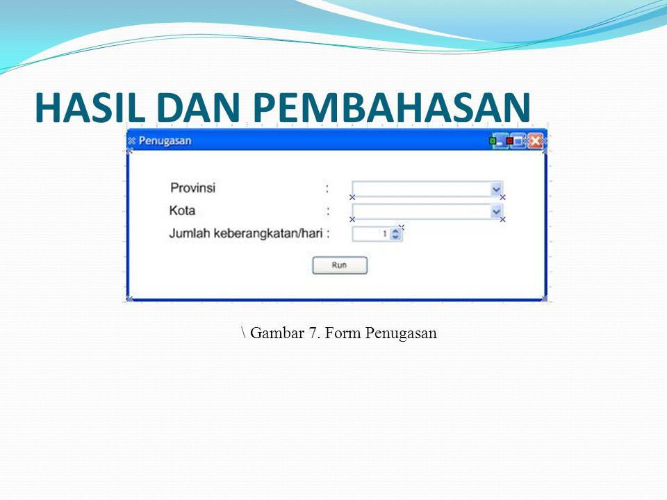 HASIL DAN PEMBAHASAN \ Gambar 7. Form Penugasan