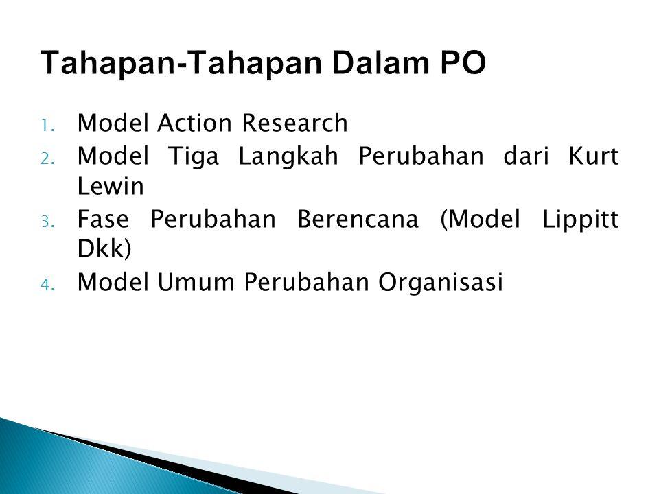 1.Model Action Research 2. Model Tiga Langkah Perubahan dari Kurt Lewin 3.