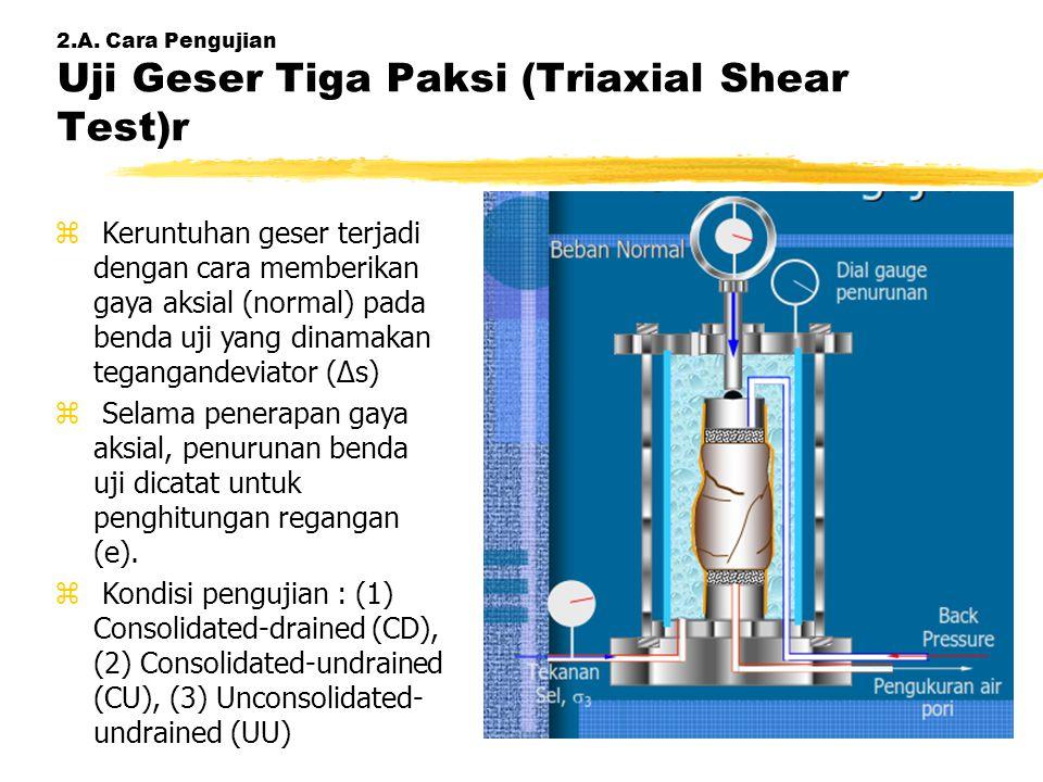 2.A. Cara Pengujian Uji Geser Tiga Paksi (Triaxial Shear Test)r z Keruntuhan geser terjadi dengan cara memberikan gaya aksial (normal) pada benda uji