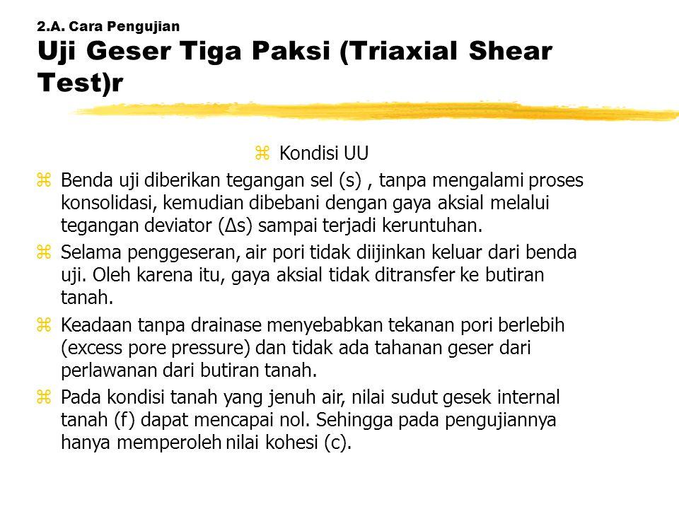 2.A. Cara Pengujian Uji Geser Tiga Paksi (Triaxial Shear Test)r zKondisi UU zBenda uji diberikan tegangan sel (s), tanpa mengalami proses konsolidasi,