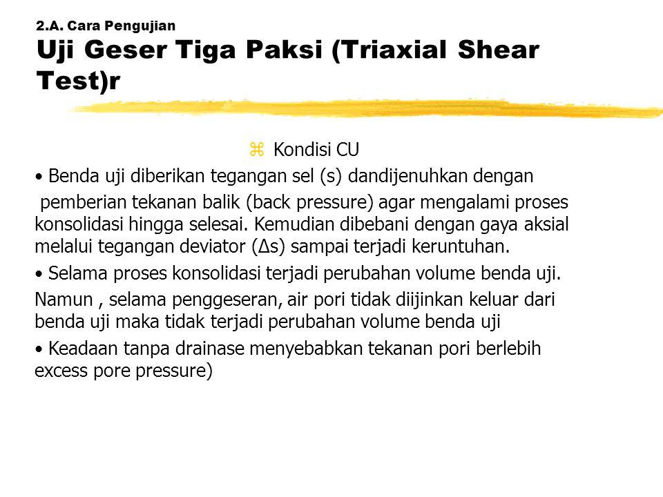 2.A. Cara Pengujian Uji Geser Tiga Paksi (Triaxial Shear Test)r zKondisi CU Benda uji diberikan tegangan sel (s) dandijenuhkan dengan pemberian tekana