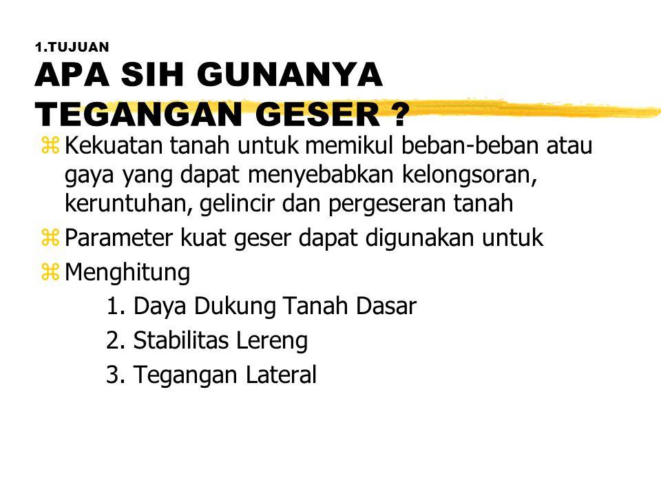 Referensi zReferensi referensi z1.Kuat Geser tanah Universitas Muhammadiyah Yogyakarta, Dr.Eng z.