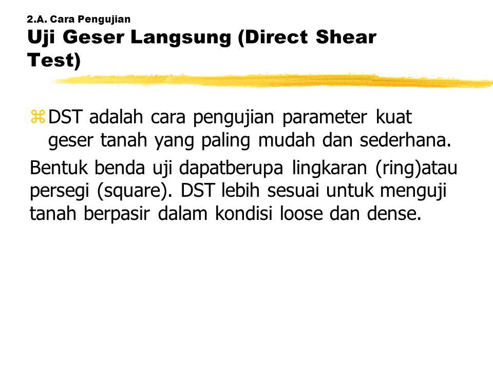 2.A. Cara Pengujian Uji Geser Langsung (Direct Shear Test) zDST adalah cara pengujian parameter kuat geser tanah yang paling mudah dan sederhana. Bent
