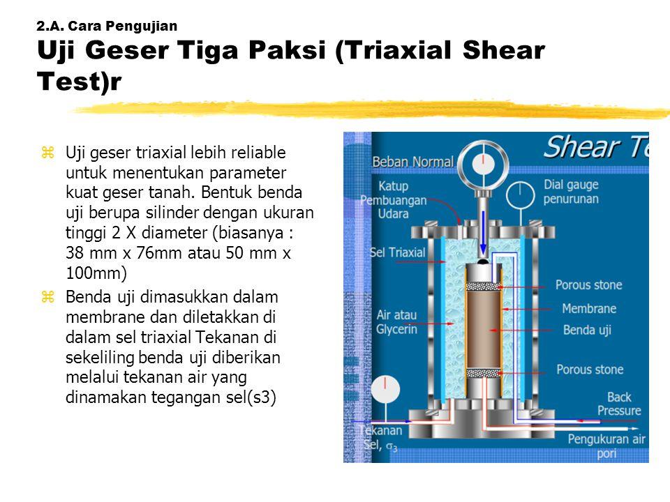 2.A. Cara Pengujian Uji Geser Tiga Paksi (Triaxial Shear Test)r zUji geser triaxial lebih reliable untuk menentukan parameter kuat geser tanah. Bentuk
