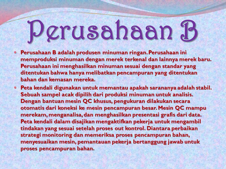 Perusahaan B Perusahaan B adalah produsen minuman ringan. Perusahaan ini memproduksi minuman dengan merek terkenal dan lainnya merek baru. Perusahaan