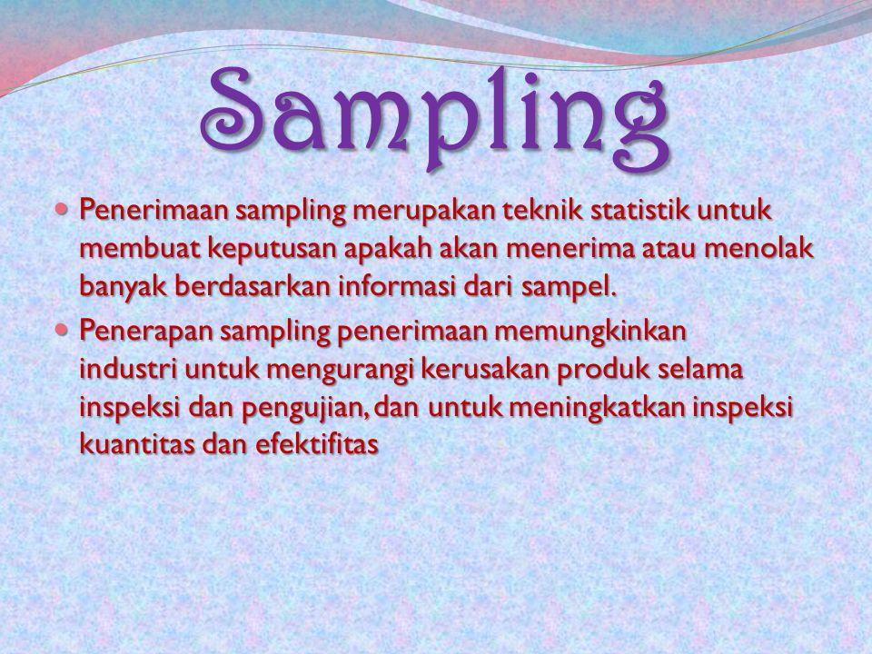 Sampling Penerimaan sampling merupakan teknik statistik untuk membuat keputusan apakah akan menerima atau menolak banyak berdasarkan informasi dari sa