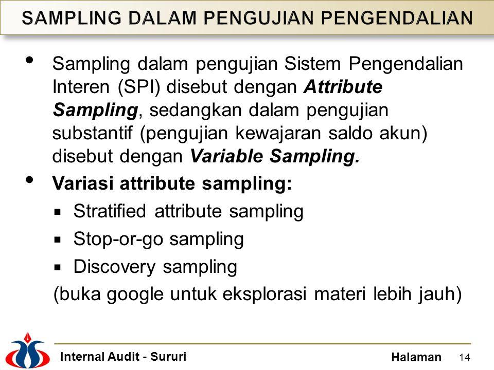 Internal Audit - Sururi Halaman Sampling dalam pengujian Sistem Pengendalian Interen (SPI) disebut dengan Attribute Sampling, sedangkan dalam pengujian substantif (pengujian kewajaran saldo akun) disebut dengan Variable Sampling.
