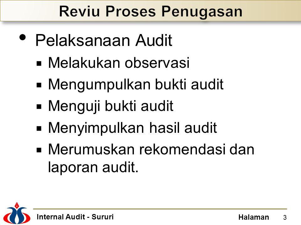 Internal Audit - Sururi Halaman Pelaksanaan Audit  Melakukan observasi  Mengumpulkan bukti audit  Menguji bukti audit  Menyimpulkan hasil audit  Merumuskan rekomendasi dan laporan audit.