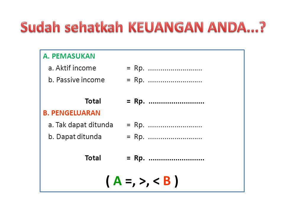 A. PEMASUKAN a. Aktif income= Rp............................ b. Passive income= Rp............................ Total= Rp............................ B
