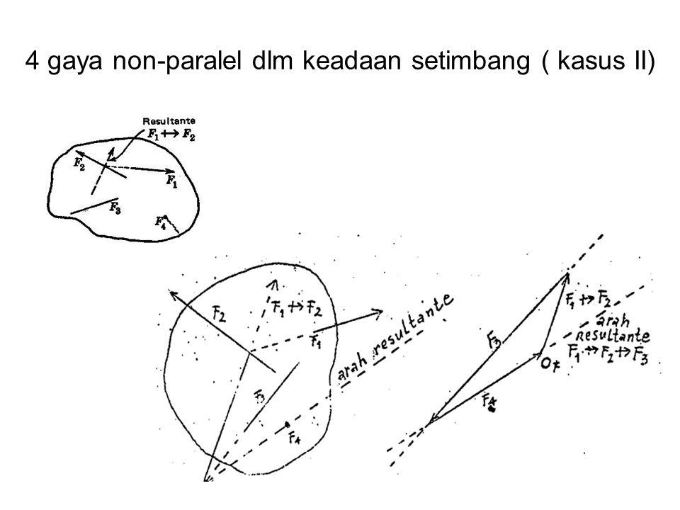 4 gaya non-paralel dlm keadaan setimbang ( kasus II)