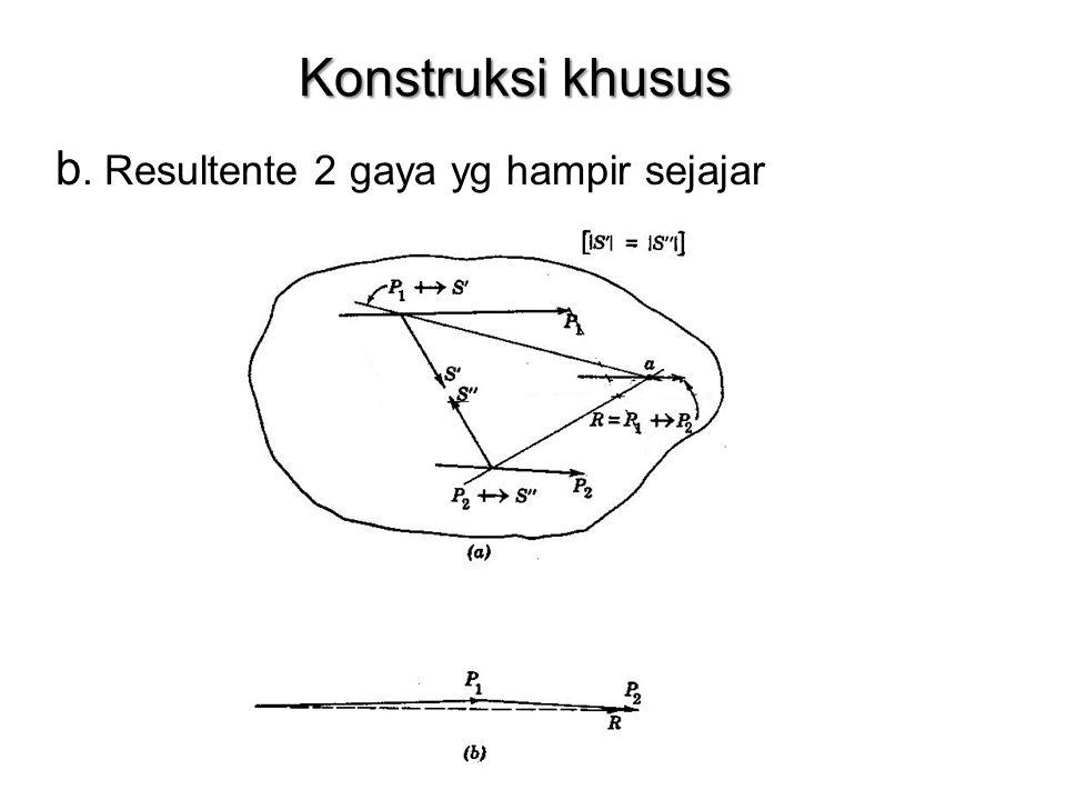 Konstruksi khusus b. Resultente 2 gaya yg hampir sejajar
