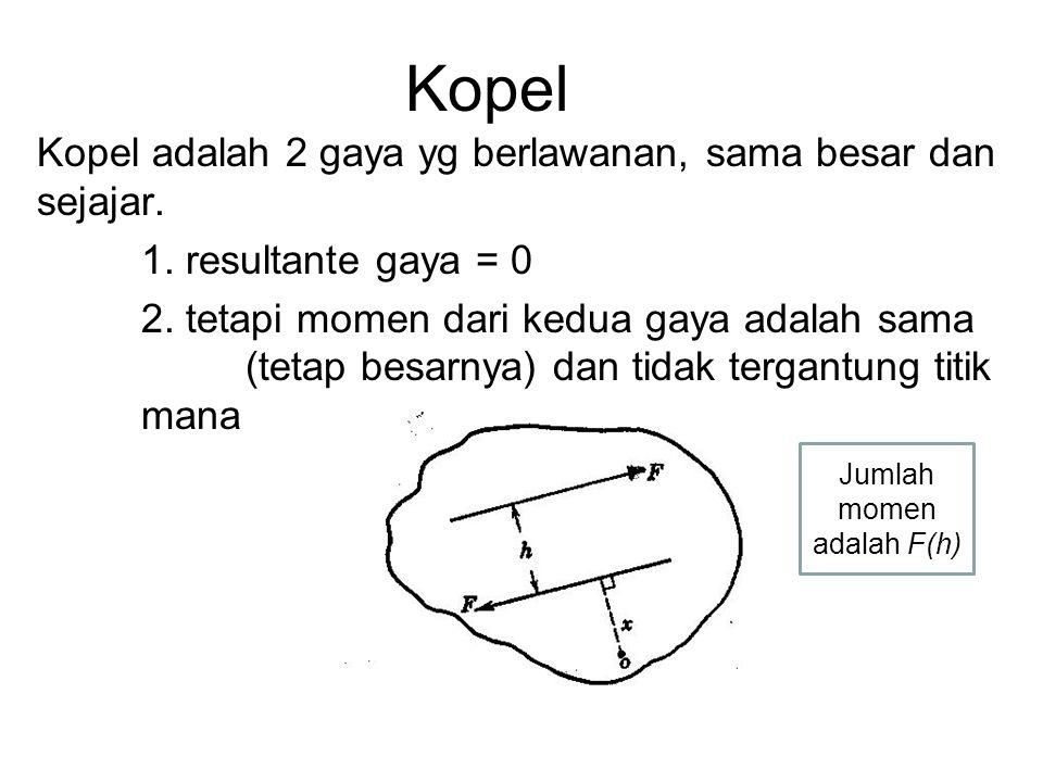 Kopel Kopel adalah 2 gaya yg berlawanan, sama besar dan sejajar. 1. resultante gaya = 0 2. tetapi momen dari kedua gaya adalah sama (tetap besarnya) d