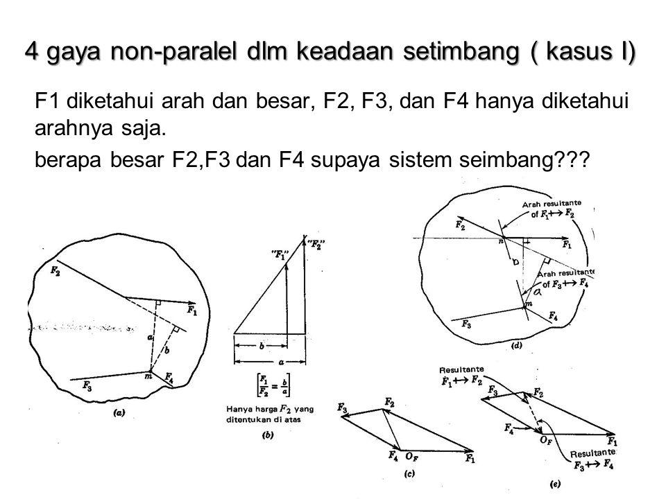 4 gaya non-paralel dlm keadaan setimbang ( kasus I) F1 diketahui arah dan besar, F2, F3, dan F4 hanya diketahui arahnya saja. berapa besar F2,F3 dan F