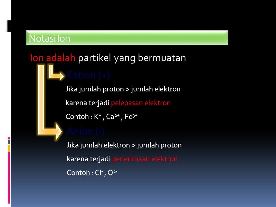 Notasi Ion Ion adalah partikel yang bermuatan Kation (+) Jika jumlah proton > jumlah elektron karena terjadi pelepasan elektron Contoh : K +, Ca 2+, F