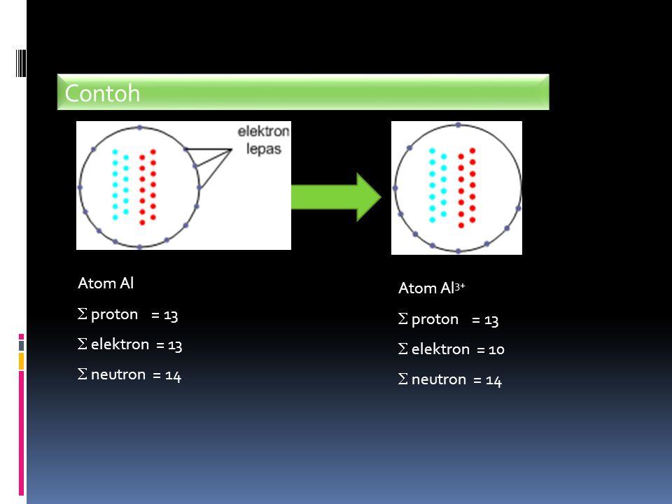 Contoh Atom Al  proton = 13  elektron = 13  neutron = 14 Atom Al 3+  proton = 13  elektron = 10  neutron = 14
