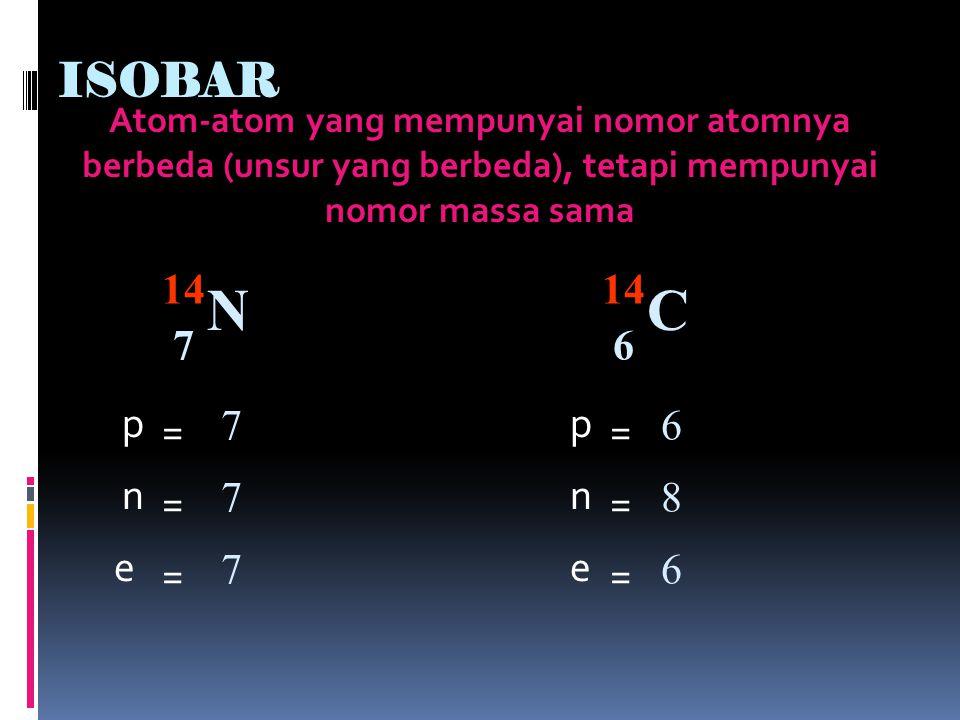 ISOBAR Atom-atom yang mempunyai nomor atomnya berbeda (unsur yang berbeda), tetapi mempunyai nomor massa sama N 14 7 C 6 p p = = 76 nn = = 78 e e = =