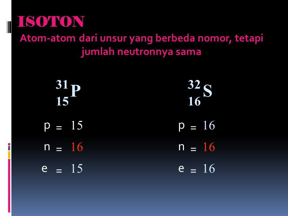 ISOTON Atom-atom dari unsur yang berbeda nomor, tetapi jumlah neutronnya sama P 31 15 S 32 16 p p = = 1516 nn = = e e = = 1516