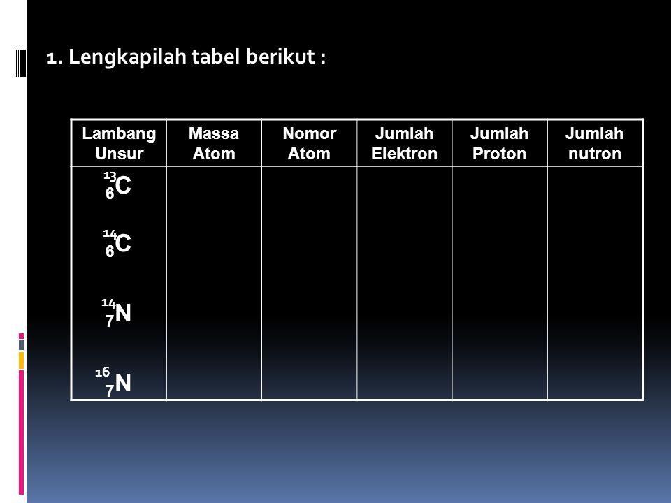 1. Lengkapilah tabel berikut : Lambang Unsur Massa Atom Nomor Atom Jumlah Elektron Jumlah Proton Jumlah nutron 6C6C7N7N6C6C7N7N 13 14 16