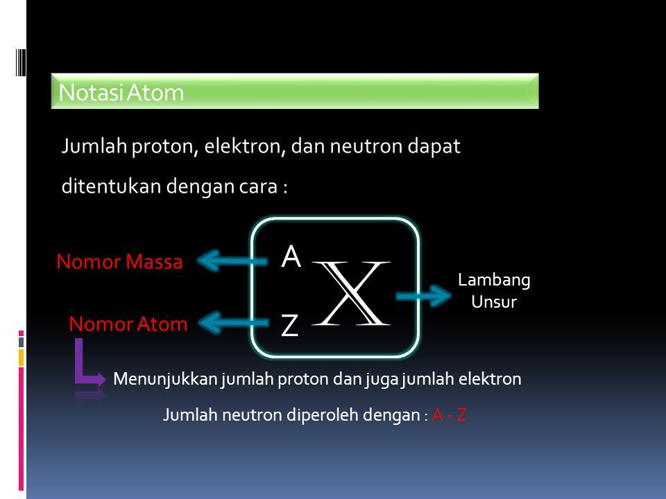 Notasi Atom Jumlah proton, elektron, dan neutron dapat ditentukan dengan cara : X A Z Nomor Massa Nomor Atom Menunjukkan jumlah proton dan juga jumlah