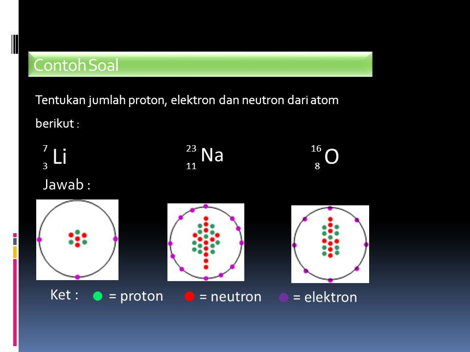 Contoh Soal Tentukan jumlah proton, elektron dan neutron dari atom berikut : Li 7 3 Na 23 11 O 16 8 Jawab : Ket : = proton = elektron = neutron