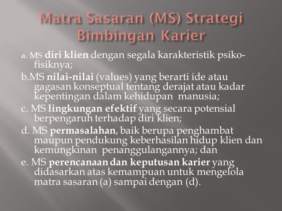 a. MS diri klien dengan segala karakteristik psiko- fisiknya; b.MS nilai-nilai (values) yang berarti ide atau gagasan konseptual tentang derajat atau