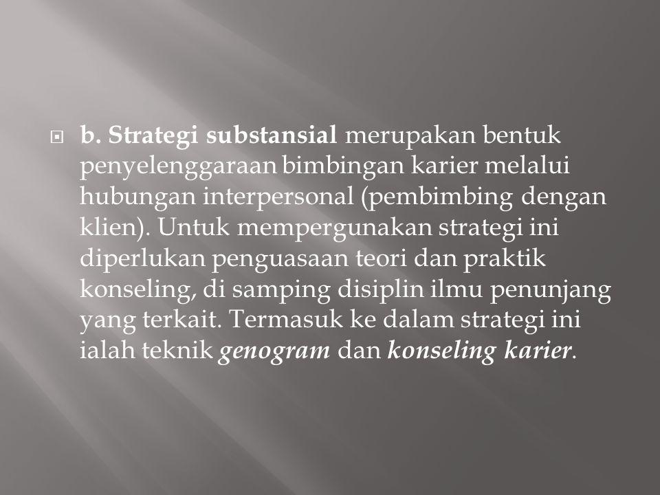  b. Strategi substansial merupakan bentuk penyelenggaraan bimbingan karier melalui hubungan interpersonal (pembimbing dengan klien). Untuk memperguna