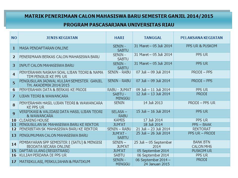 MATRIK PENERIMAAN CALON MAHASISWA BARU SEMESTER GANJIL 2014/2015 PROGRAM PASCASARJANA UNIVERSITAS RIAU MATRIK PENERIMAAN CALON MAHASISWA BARU SEMESTER GANJIL 2014/2015 PROGRAM PASCASARJANA UNIVERSITAS RIAU NOJENIS KEGIATANHARITANGGALPELAKSANA KEGIATAN 1MASA PENDAFTARAN ONLINE SENIN - SABTU 31 Maret – 05 Juli 2014PPS UR & PUSKOM 2PENERIMAAN BERKAS CALON MAHASISWA BARU SENIN - SABTU 31 Maret – 05 Juli 2014PPS UR 3INPUT CALON MAHASISWA BARU SENIN - SABTU 31 Maret – 05 Juli 2014PPS UR 4 PENYERAHAN NASKAH SOAL UJIAN TEORI & NAMA TIM PENGUJI KE PPS UR SENIN - RABU07 Juli – 09 Juli 2014PRODI – PPS 5 PENGUSULAN JADWAL KULIAH SEMESTER GANJIL TH.