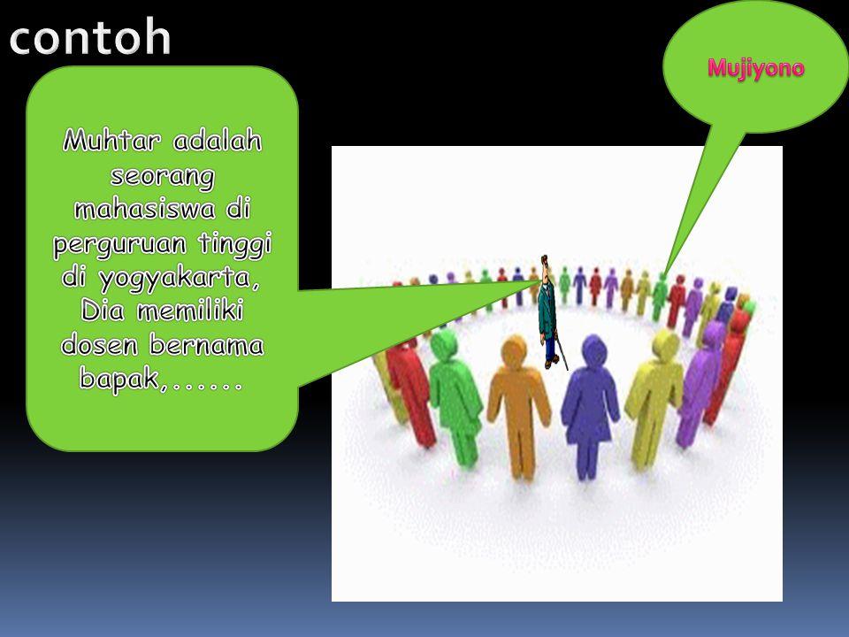  Tujuan:  Untuk mendorong ketrampilan mendengarkan dan pertisipasi kelompok.