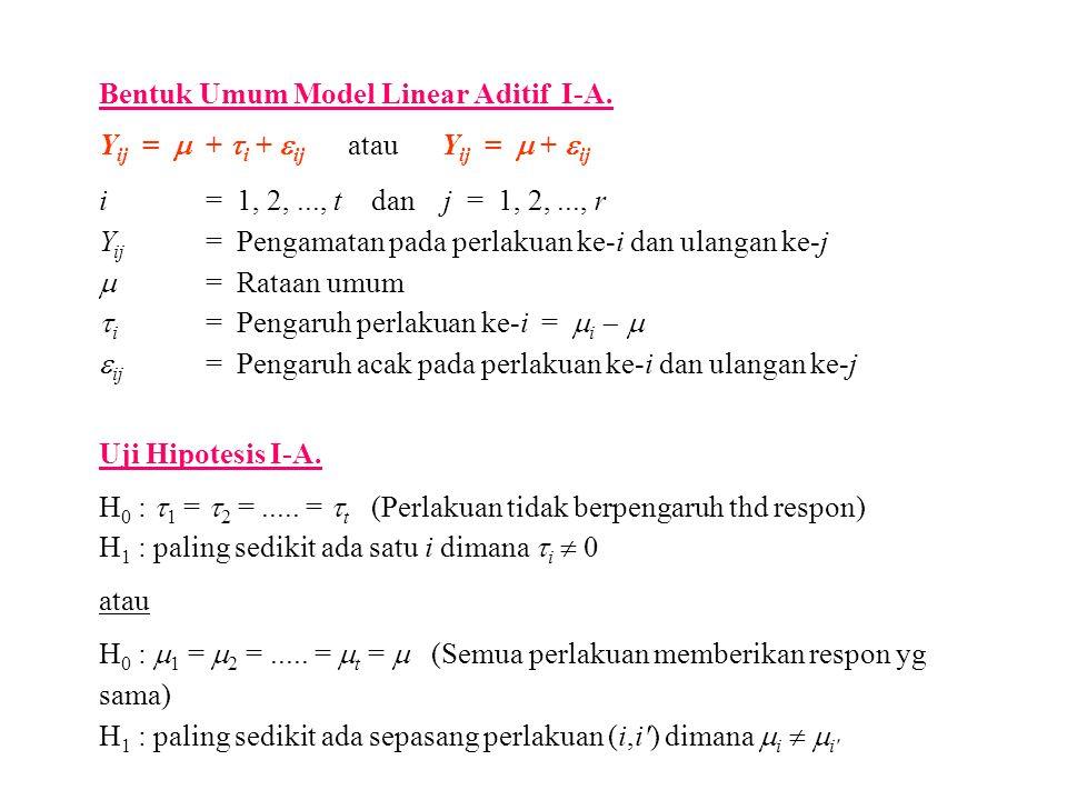 Bentuk Umum Model Linear Aditif I-A.