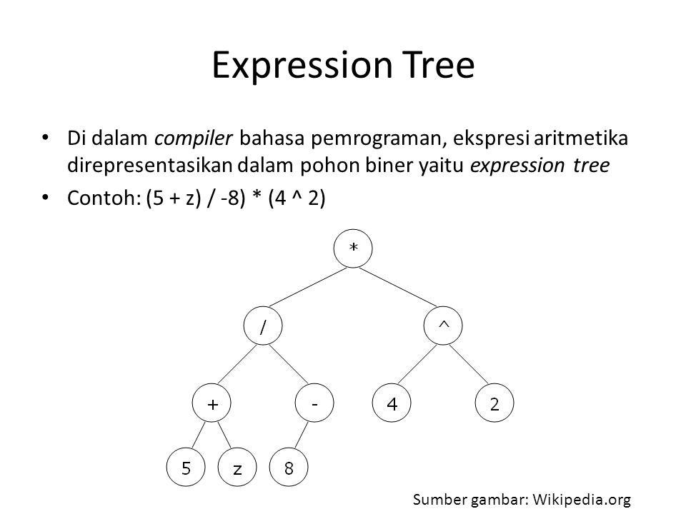 Expression Tree Di dalam compiler bahasa pemrograman, ekspresi aritmetika direpresentasikan dalam pohon biner yaitu expression tree Contoh: (5 + z) / -8) * (4 ^ 2) Sumber gambar: Wikipedia.org