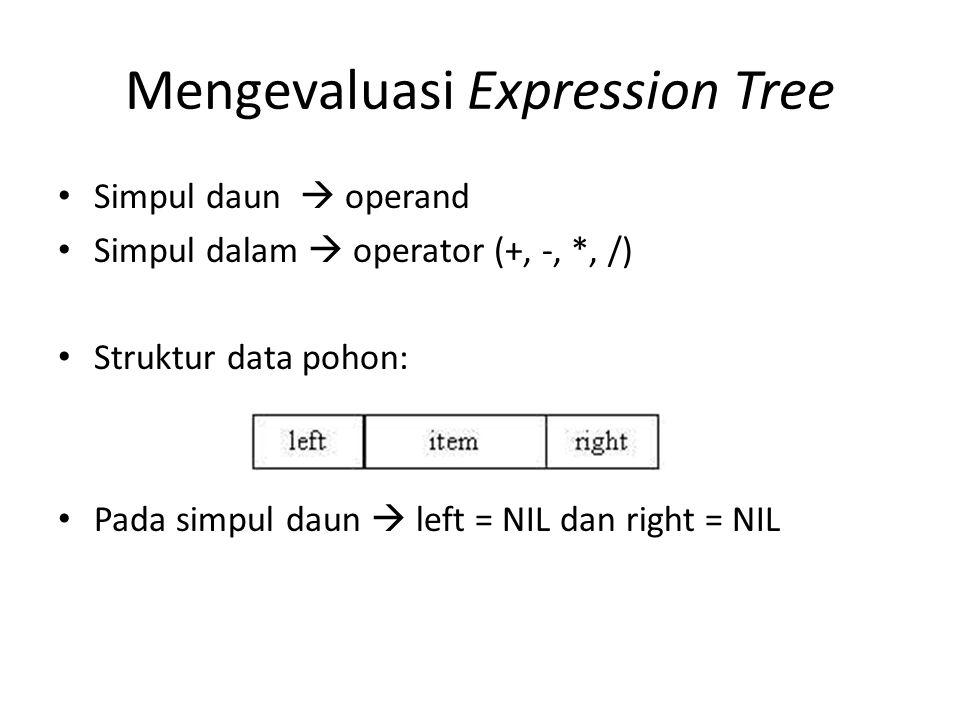 Mengevaluasi Expression Tree Simpul daun  operand Simpul dalam  operator (+, -, *, /) Struktur data pohon: Pada simpul daun  left = NIL dan right = NIL