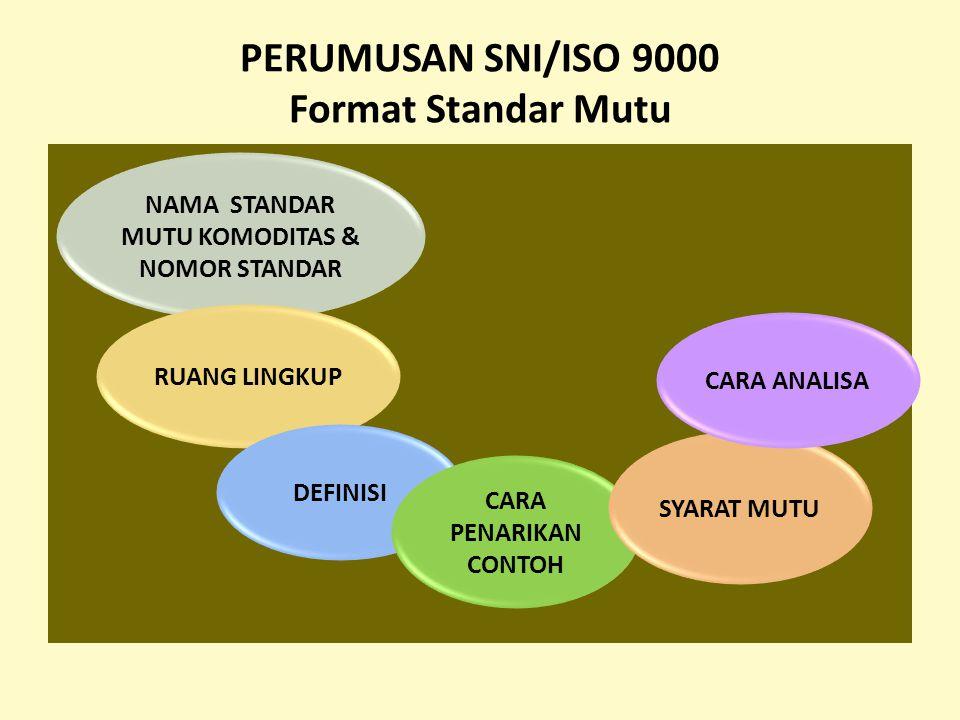 PERUMUSAN SNI/ISO 9000 Format Standar Mutu NAMA STANDAR MUTU KOMODITAS & NOMOR STANDAR RUANG LINGKUP DEFINISI CARA PENARIKAN CONTOH SYARAT MUTU CARA A